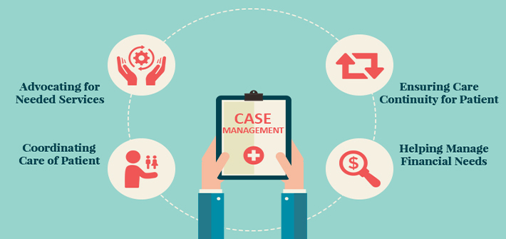 Health Care Management >> The Benefits Of Case Management In Healthcare Blog